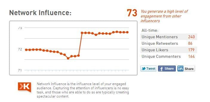 klout2-8632594